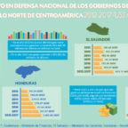 Info_gasto_Def_Nacional