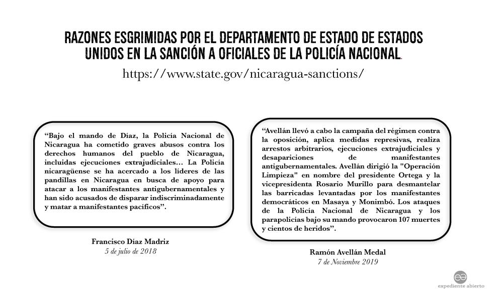 Razones esgrimidas del Departamento de Estado de Estados Unidos en la sanción a oficiales de la Policía Nacional de Nicaragua.